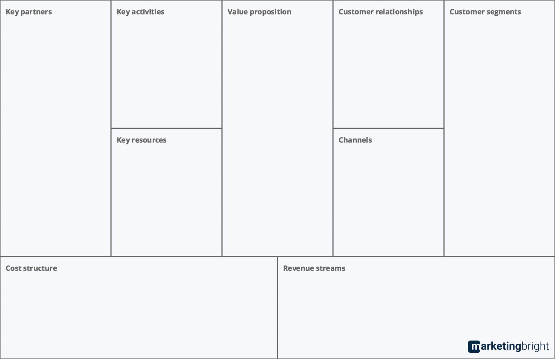 001 Free Business Model Canvas Template Word Doc Excellent With Regard To Business Model Canvas Template Word