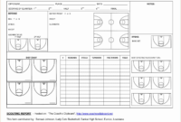 007 Basketball Practice Plans Template Ideas Plan Score throughout Blank Hockey Practice Plan Template