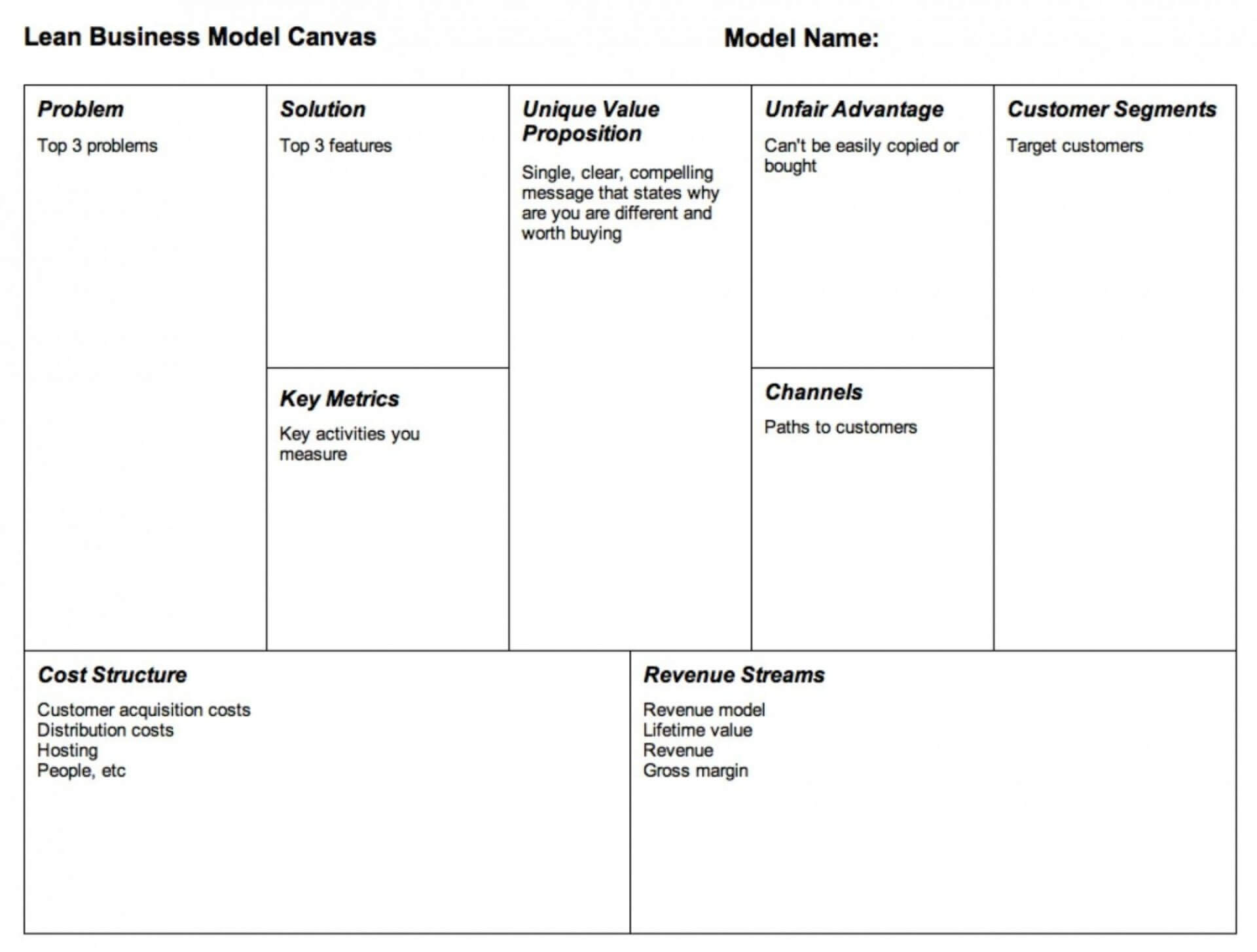 007 Maxresdefault Business Model Canvas Ms Word Template In Business Canvas Word Template