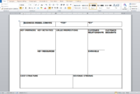 008 Business Model Canvas Template Tlxbgpvm Free Download throughout Business Canvas Word Template