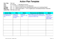 009 Example Action Plan Template Excel Templates Ideas with regard to Business Development Template Action Plan