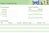 010 Template Ideas Image Travel Itinerary Stunning Excel pertaining to Blank Trip Itinerary Template