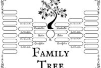 011 Simple Family Tree Template Ideas Breathtaking For 3 within 3 Generation Family Tree Template Word