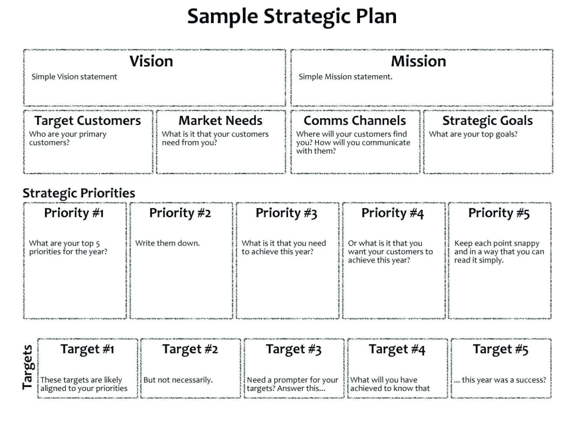 013 Year Business Plan Template Model And Awful Incredible 5 Regarding 5 Year Business Plan Template
