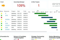 017 Project Progress Report Template Excel Ideas Weekly with Agile Status Report Template