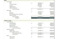 020 Business Balance Sheet Template Ideas Astounding Pdf intended for Business Balance Sheet Template Excel