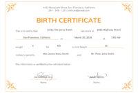 021 Free Birth Certificate Template Impressive Ideas within Birth Certificate Template For Microsoft Word