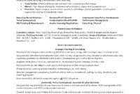 023 Astonishing Llc Articles Of Organization Template pertaining to Articles Of Organization Template