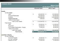 024 Balance Sheet Template Excel Uk Unusual Ideas Free within Business Balance Sheet Template Excel