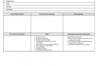 026 Template Ideas 007287629 1 Unit Lesson Surprising Plan with Blank Unit Lesson Plan Template