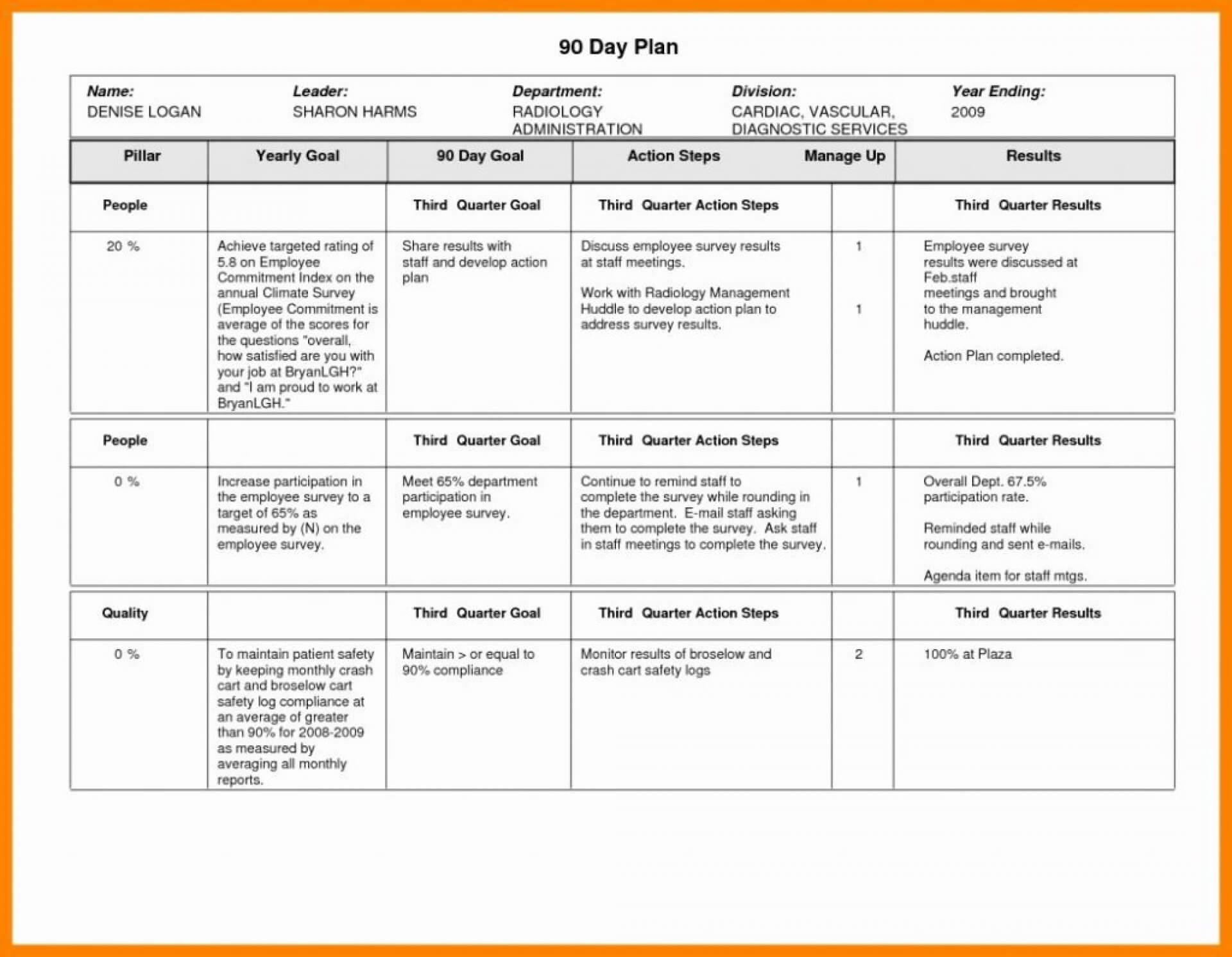 026 Template Ideas 30 60 90 Action Plan 788X1021 Stirring Throughout 30 60 90 Day Plan Template Word