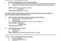 030 Template Ideas Sales Representative Business Plan in Business Plan For Real Estate Agents Template