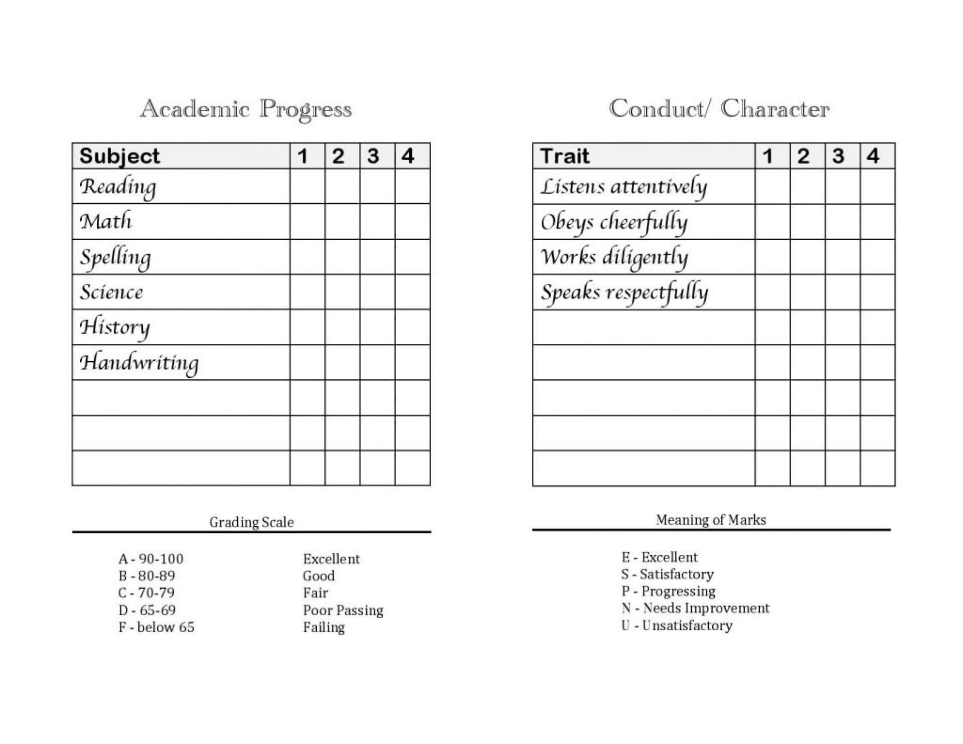 036 Free Download Report Card Template For Homeschoolers With Regard To Character Report Card Template