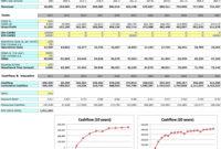 037 Business Plan Template Excel Format Sheet Financials Ms for Business Plan Financial Template Excel Download