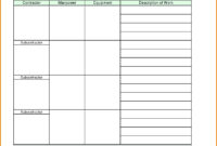 039 Excel Spreadsheet Validation Or Simple Expense Report within Capital Expenditure Report Template