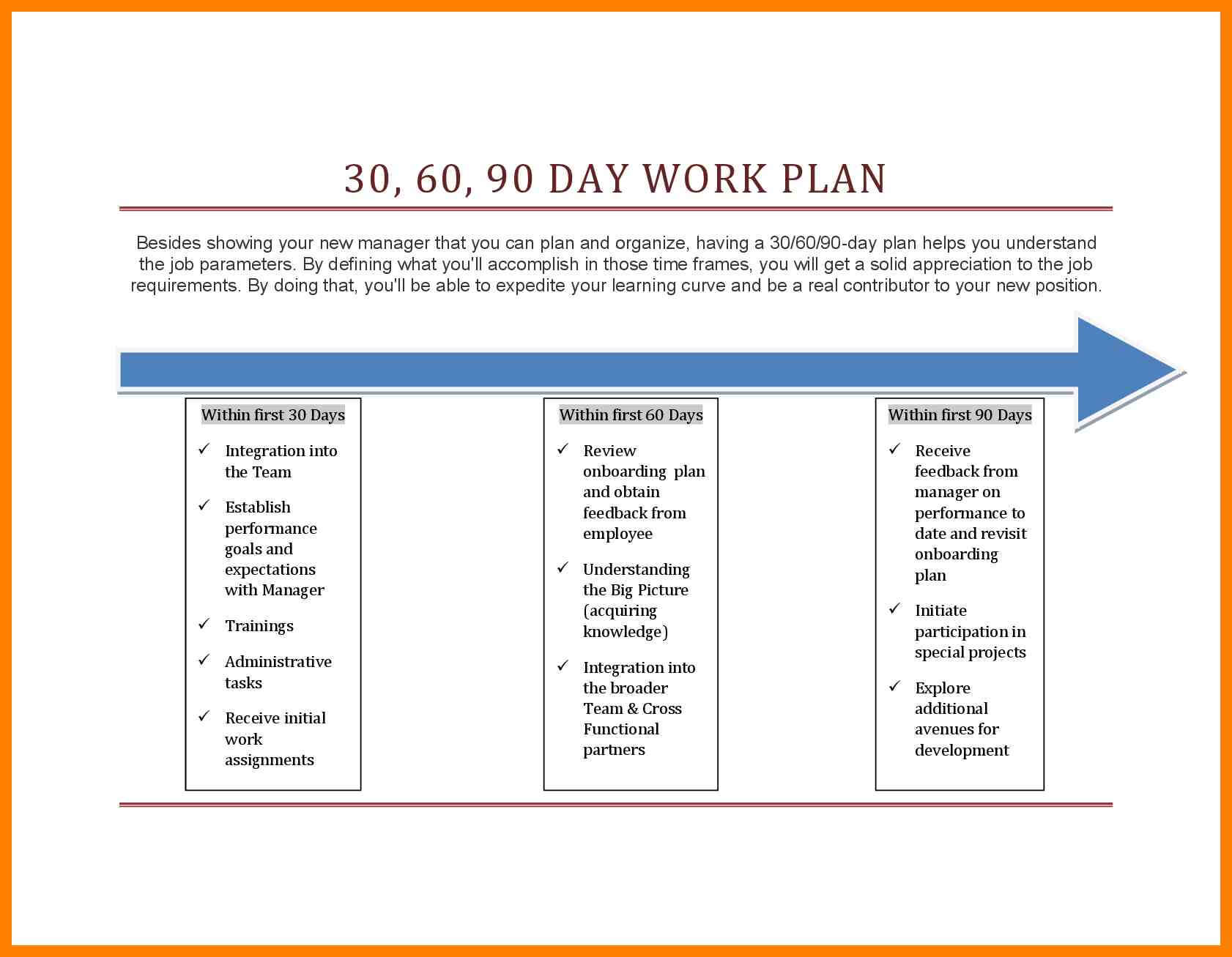 10+ 30 60 90 Day Plan Template Word | Time Table Chart With Regard To 30 60 90 Day Plan Template Word