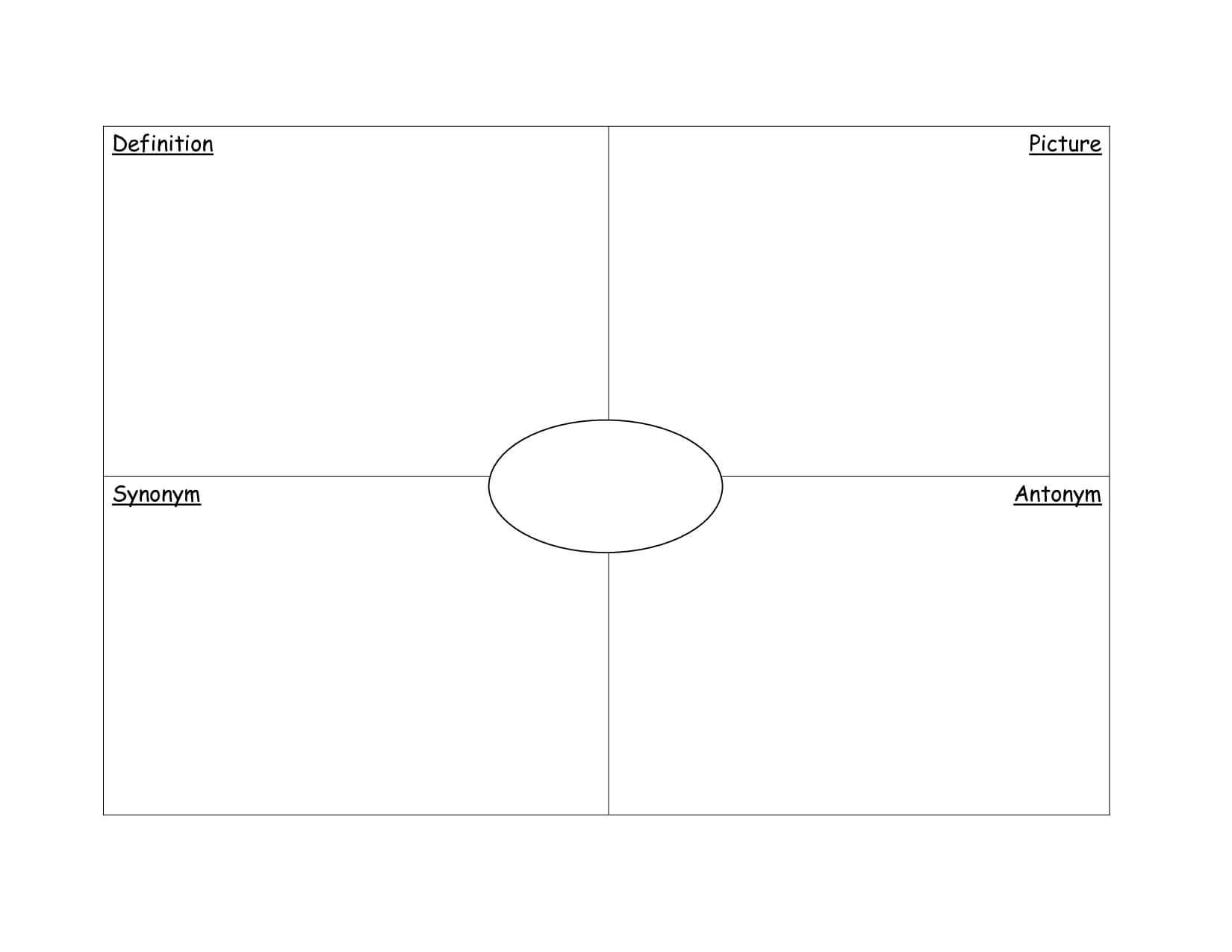 11 Graphic Organizer Template Images – Frayer Model Graphic Inside Blank Frayer Model Template