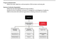 13 Business Continuity Plan Examples – Pdf | Examples in Business Continuity Plan Template Australia