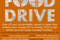 16 Food Drive Flyer Template Free Images – Food Drive Flyer intended for Canned Food Drive Flyer Template