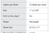 1″ X 2-5/8″ Rectangle Labels- 16 Labels Per Sheet – Shannza regarding 1 X 2 5 8 Label Template