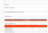 20 8D Report Beispiel 14 Emmylou Harris Template Examples regarding 8D Report Format Template