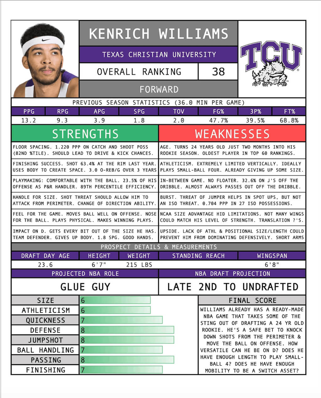 2018 Nba Draft - Full Scouting Reports (Sample) : Nba Draft Throughout Basketball Player Scouting Report Template
