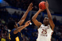 2019 Nba Draft Prospect Scouting Report: Mfiondu Kabengele with regard to Basketball Player Scouting Report Template