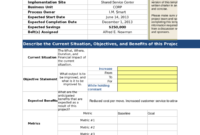 2020 Project Charter Template – Fillable, Printable Pdf with Business Charter Template Sample