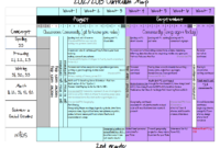 25 Images Of Curriculum Mapping Template For Training for Blank Curriculum Map Template