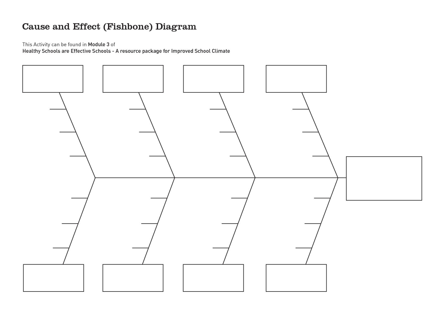 28+ [ Cause And Effect Diagram Word ] | Fishbone Diagram Inside Blank Fishbone Diagram Template Word