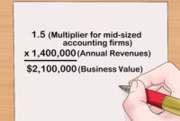 3 Ways To Calculate The Market Value Of A Company – Wikihow within Business Valuation Report Template Worksheet