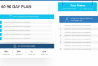 30 60 90 Day Plan For Powerpoint – Pslides with 30 60 90 Day Plan Template Powerpoint