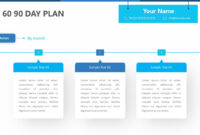 30 60 90 Day Plan For Powerpoint – Pslides within 30 60 90 Day Plan Template Powerpoint