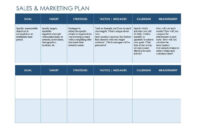 32 Sales Plan & Sales Strategy Templates [Word & Excel] in Business Plan To Increase Sales Template