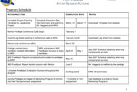360O Feedback Report Post-Training After-Session Actions inside After Training Report Template