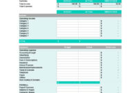 37 Handy Business Budget Templates (Excel, Google Sheets) ᐅ with regard to Business Budgets Templates