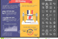 3D Printing Infographic Template And Elements. Stock Vector with 3D Printer Templates