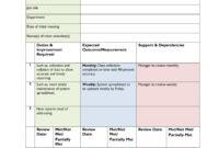 40+ Performance Improvement Plan Templates & Examples pertaining to Business Process Improvement Plan Template