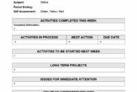 40+ Project Status Report Templates [Word, Excel, Ppt] ᐅ regarding Activity Report Template Word