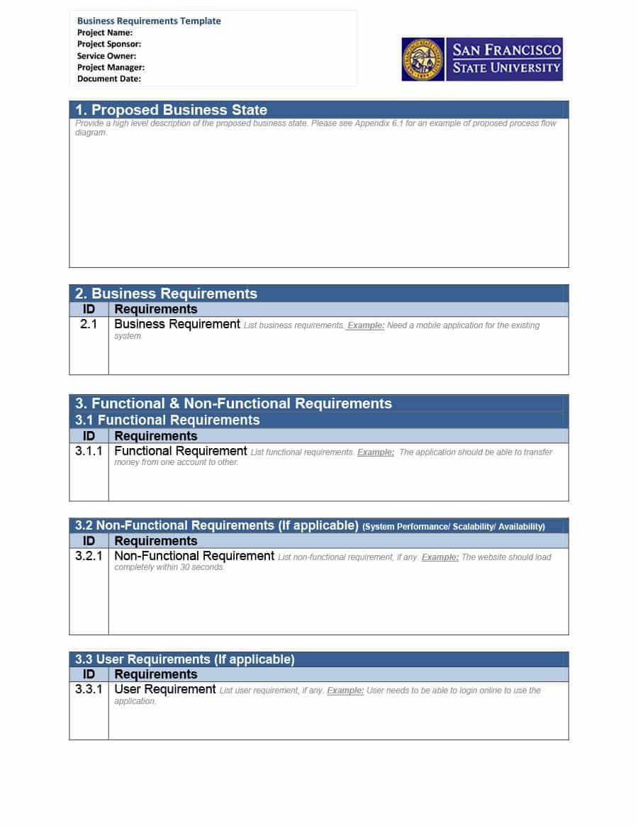 40+ Simple Business Requirements Document Templates ᐅ Pertaining To Business Requirements Questionnaire Template