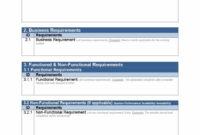 40+ Simple Business Requirements Document Templates ᐅ regarding Business Process Documentation Template