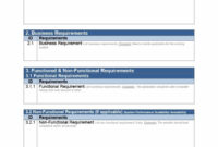 40+ Simple Business Requirements Document Templates ᐅ regarding Business Requirement Document Template Simple