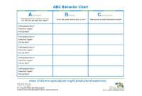 42 Printable Behavior Chart Templates [For Kids] ᐅ Template Lab in Behaviour Report Template