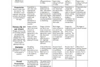 46 Editable Rubric Templates (Word Format) ᐅ Template Lab in Blank Rubric Template