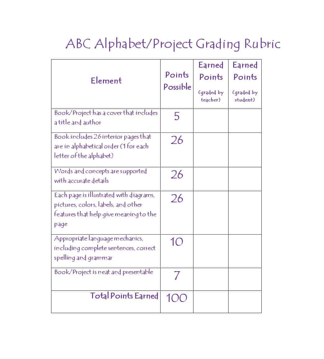 46 Editable Rubric Templates (Word Format) ᐅ Template Lab Within Blank Rubric Template