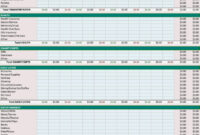 5 Free Personal Yearly Budget Templates For Excel inside Annual Business Budget Template Excel