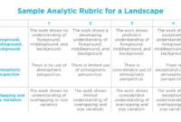 5 Types Of Rubrics To Use In Your Art Classes – The Art Of throughout Blank Rubric Template