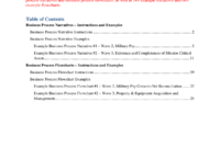 50 Business Process Narrative And Flowchart Instructions And pertaining to Business Process Audit Template