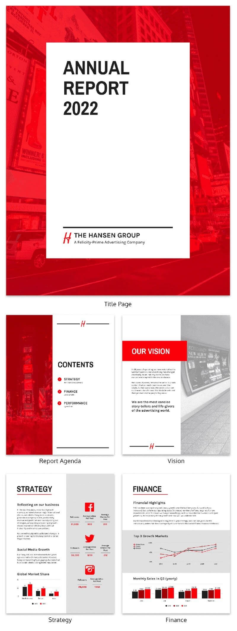 55+ Customizable Annual Report Design Templates, Examples & Tips With Annual Report Template Word Free Download