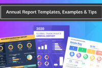 55+ Customizable Annual Report Design Templates, Examples & Tips with Best Report Format Template